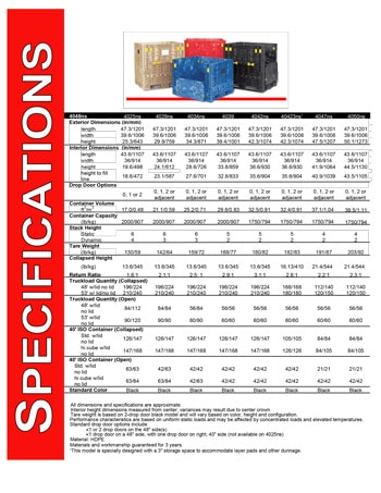 chemtech-us-products-catalog-cover-materials-handling-4048-Spec-Sheet Materials Handling