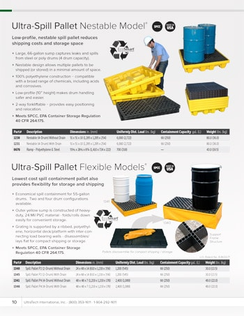 chemtech-us-products-catalog-cover-secondary-containment-Nestable-and-Flexible-Pallets Secondary Containment